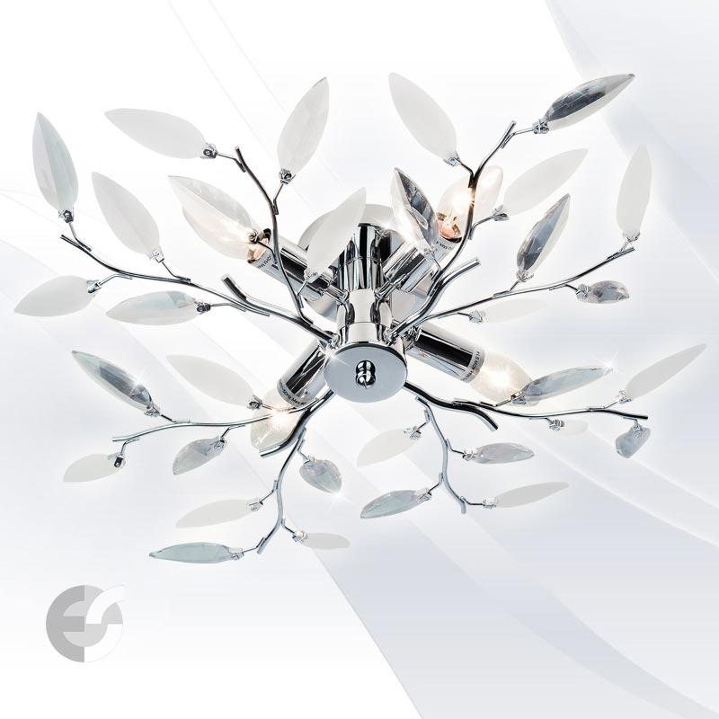 Plafoniere - corpuri de iluminat NOTTINGHAM